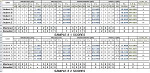 grades comparison